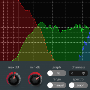 Spectrum 2: Multichannel | Spectrum | Analyzer
